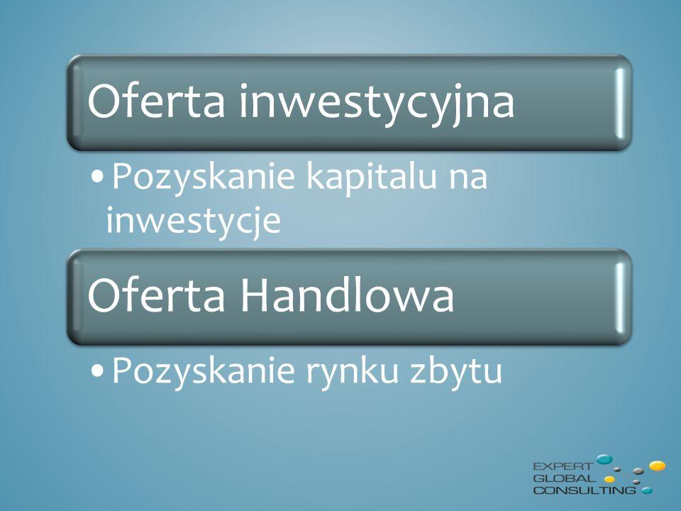 Oferta inwestycyjna Pozyskanie kapitalu na inwestycje Oferta Handlowa Pozyskanie rynku zbytu