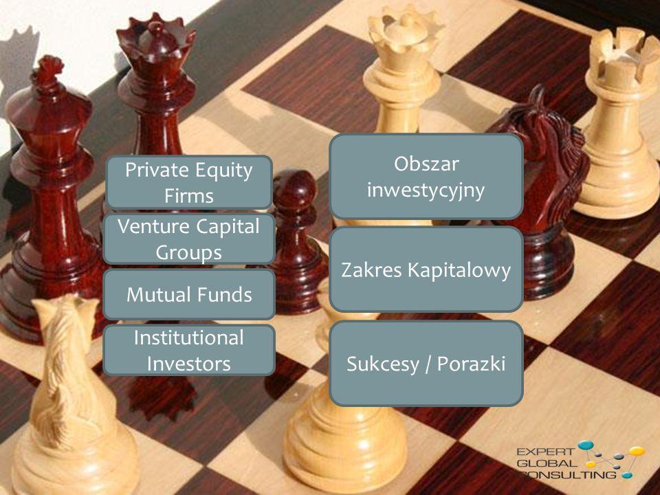 Mutual Funds Private Equity Firms Venture Capital Groups Institutional Investors Obszar inwestycyjny Zakres Kapitalowy Sukcesy / Porazki