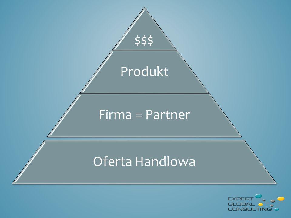 Produkt Firma = Partner Oferta Handlowa $$$