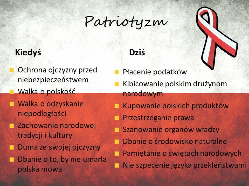 Patriotyzm Kiedyś Ochrona ojczyzny przed niebezpieczeństwem Walka o polskość Walka o odzyskanie niepodległości Zachowanie narodowej tradycji i kultury