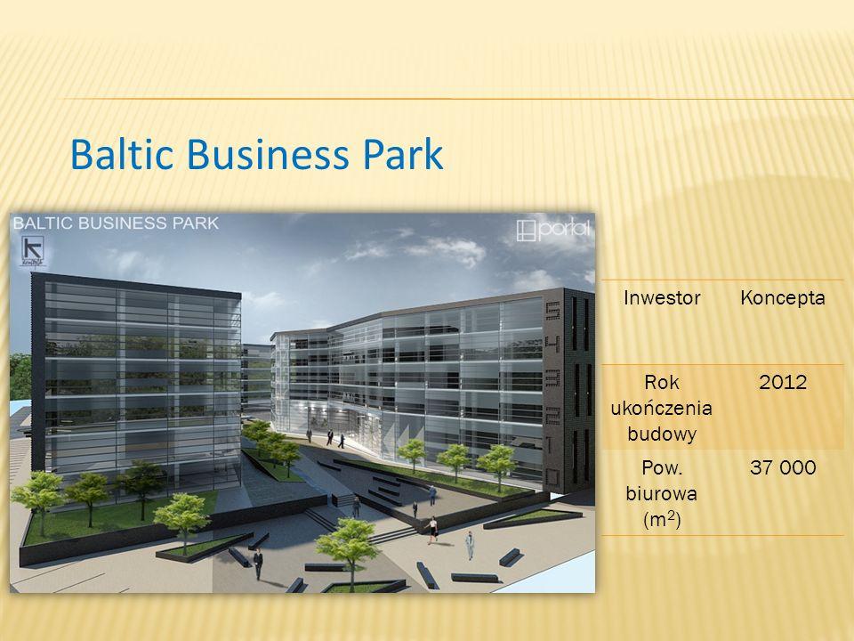 Baltic Business Park InwestorKoncepta Rok ukończenia budowy 2012 Pow. biurowa (m 2 ) 37 000