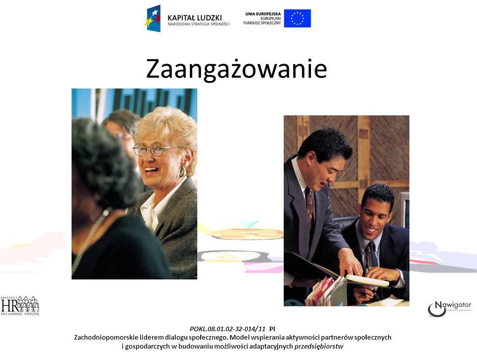 POKL.08.01.02-32-014/11 PI Zachodniopomorskie liderem dialogu społecznego. Model wspierania aktywności partnerów społecznych i gospodarczych w budowan