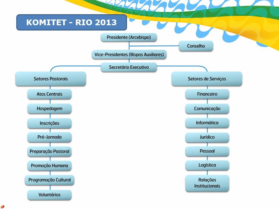 KOMITET - RIO 2013