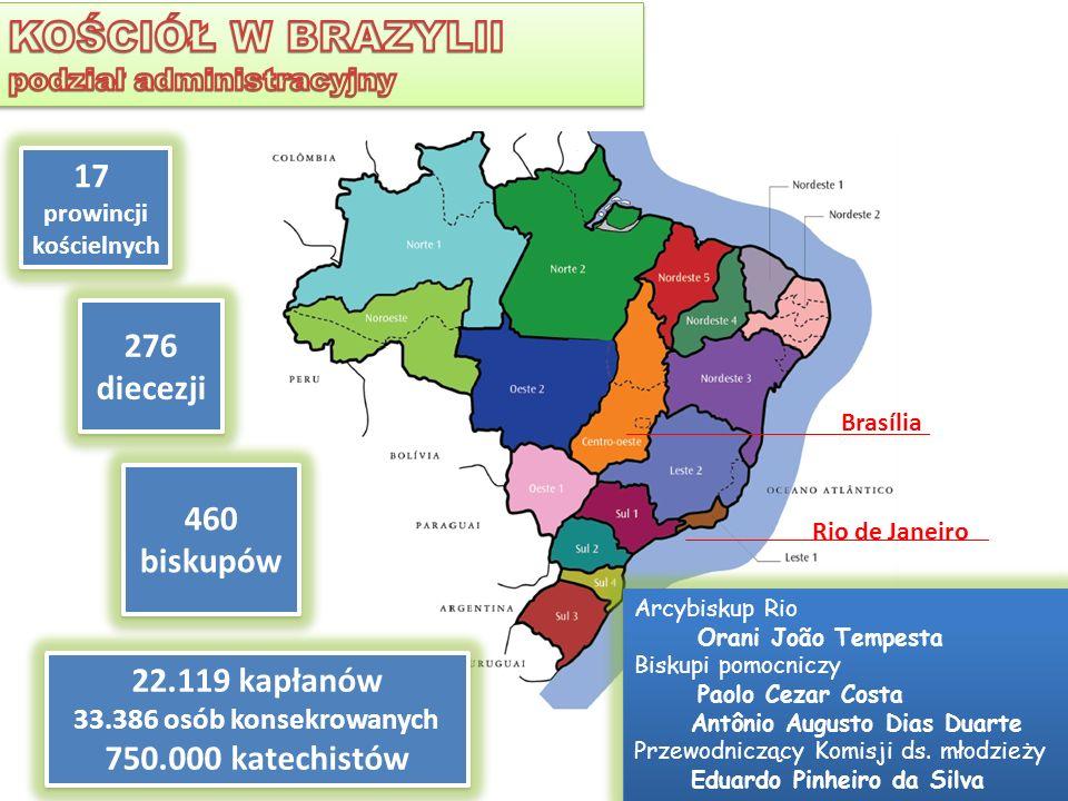 12 COMISSÕES EPISCOPAIS PASTORAIS JUVENTUDE DOUTRINA DA FÉ ANIMAÇÃO BÍBLICO- CATEQUÉTICA AÇÃO MISSIONÁRIA LAICATO MINISTÉRIOS ORDENADOS E VIDA CONSAGRADA ECUMENISMO E DIÁLOGO INTER-RELIGIOSO LITURGIA CULTURA, EDUCAÇÃO, ENSINO RELIGIOSO E UNIVERSIDADES SERVIÇO DA CARIDADE, DA JUSTIÇA E DA PAZ COMUNICAÇÃO SOCIAL VIDA E FAMÍLIA KOMISJE EPISKOPATU KONFERENCJI BISKUPÓW BRAZYLISJSKICH