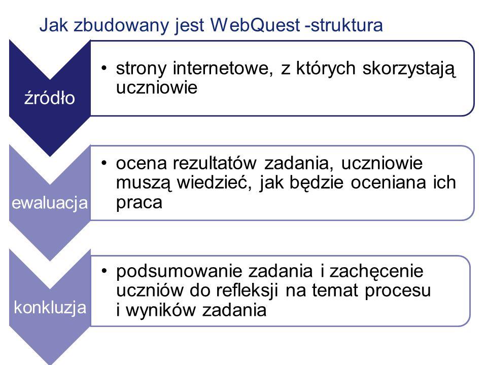 Jak zbudowany jest WebQuest -struktura źródło strony internetowe, z których skorzystają uczniowie ewaluacja ocena rezultatów zadania, uczniowie muszą