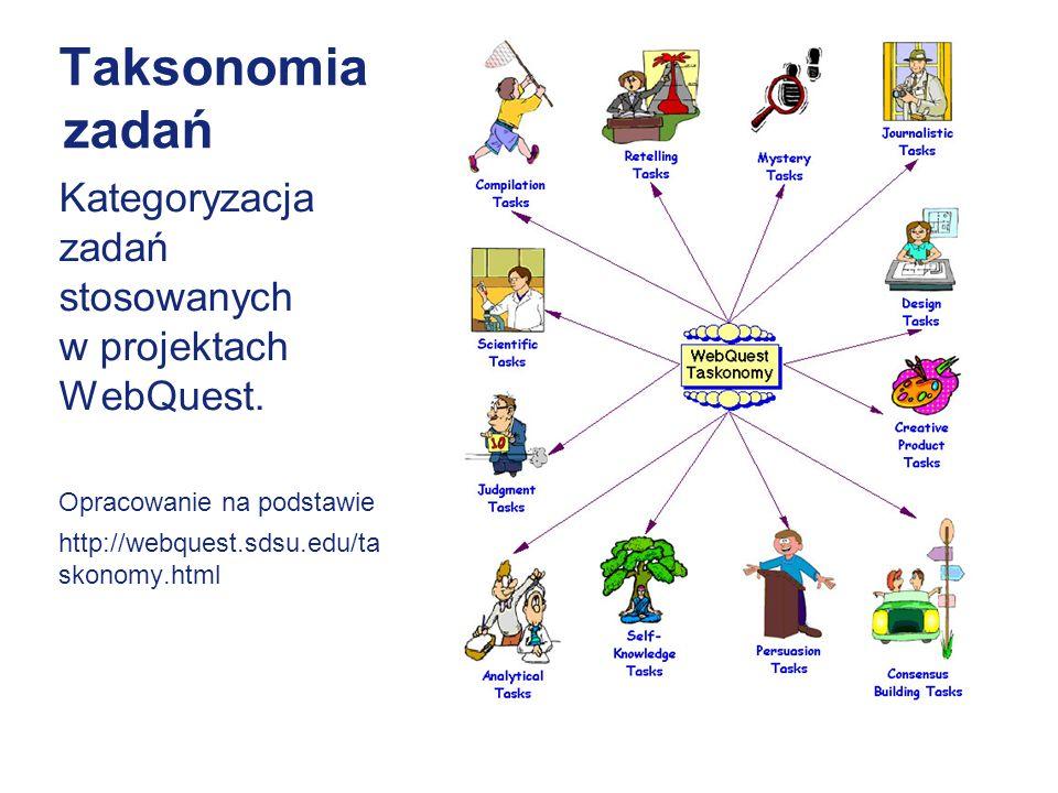 Taksonomia zadań Kategoryzacja zadań stosowanych w projektach WebQuest. Opracowanie na podstawie http://webquest.sdsu.edu/ta skonomy.html