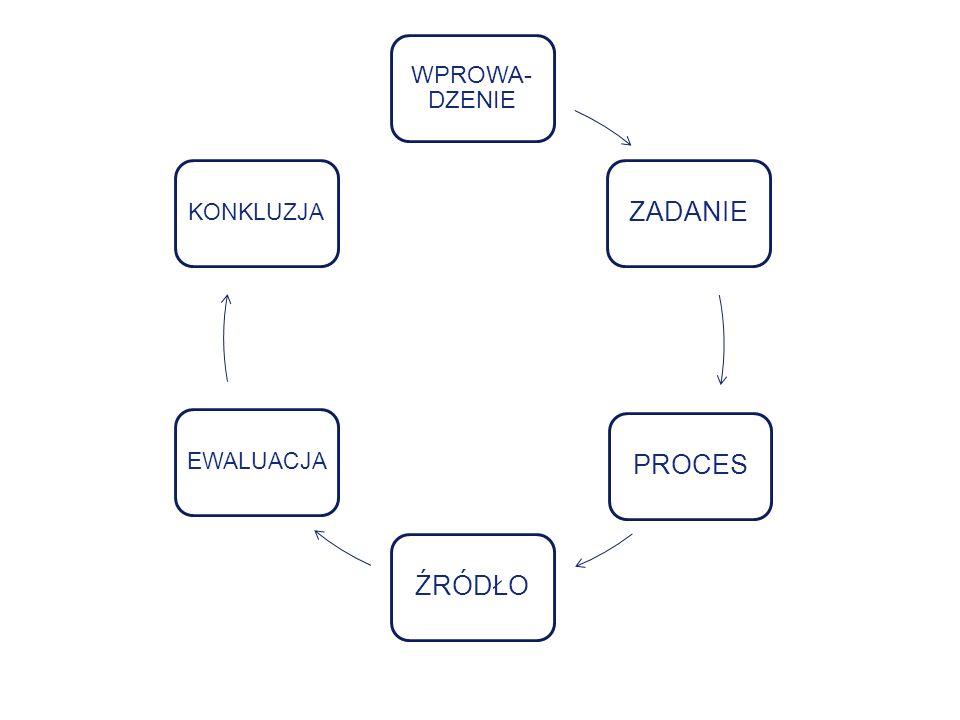 Jak zbudowany jest WebQuest -struktura wprowadze -nie spełnia funkcję informującą oraz motywującą uczniów zadanie opisuje produkt końcowy proces wyjaśnia strategie, jakie uczeń ma zastosować, aby wykonać zadanie