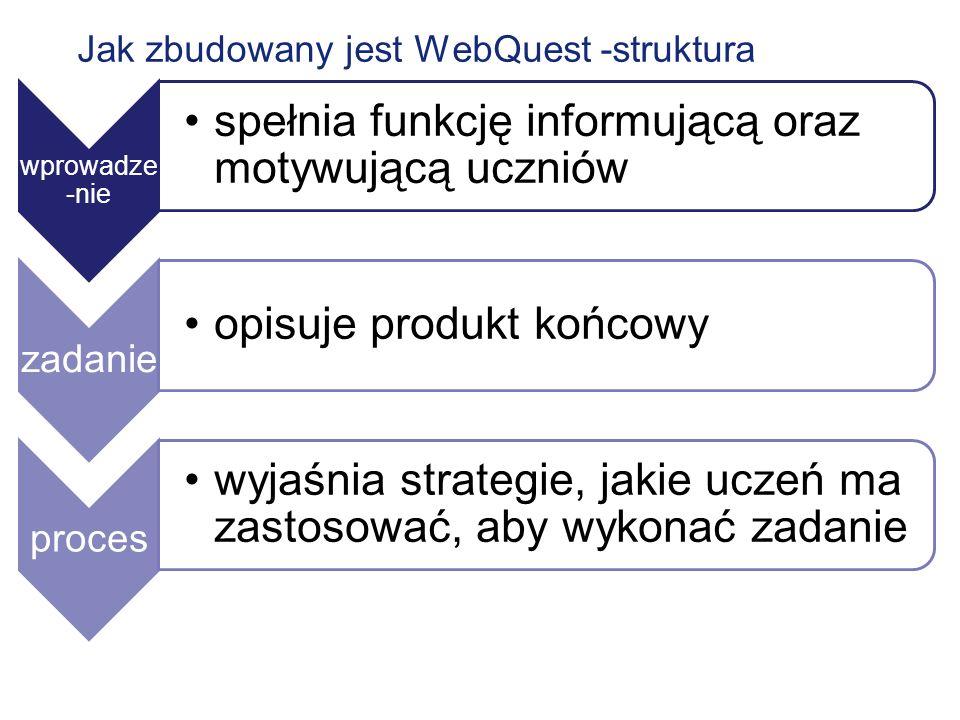 Jak zbudowany jest WebQuest -struktura źródło strony internetowe, z których skorzystają uczniowie ewaluacja ocena rezultatów zadania, uczniowie muszą wiedzieć, jak będzie oceniana ich praca konkluzja podsumowanie zadania i zachęcenie uczniów do refleksji na temat procesu i wyników zadania