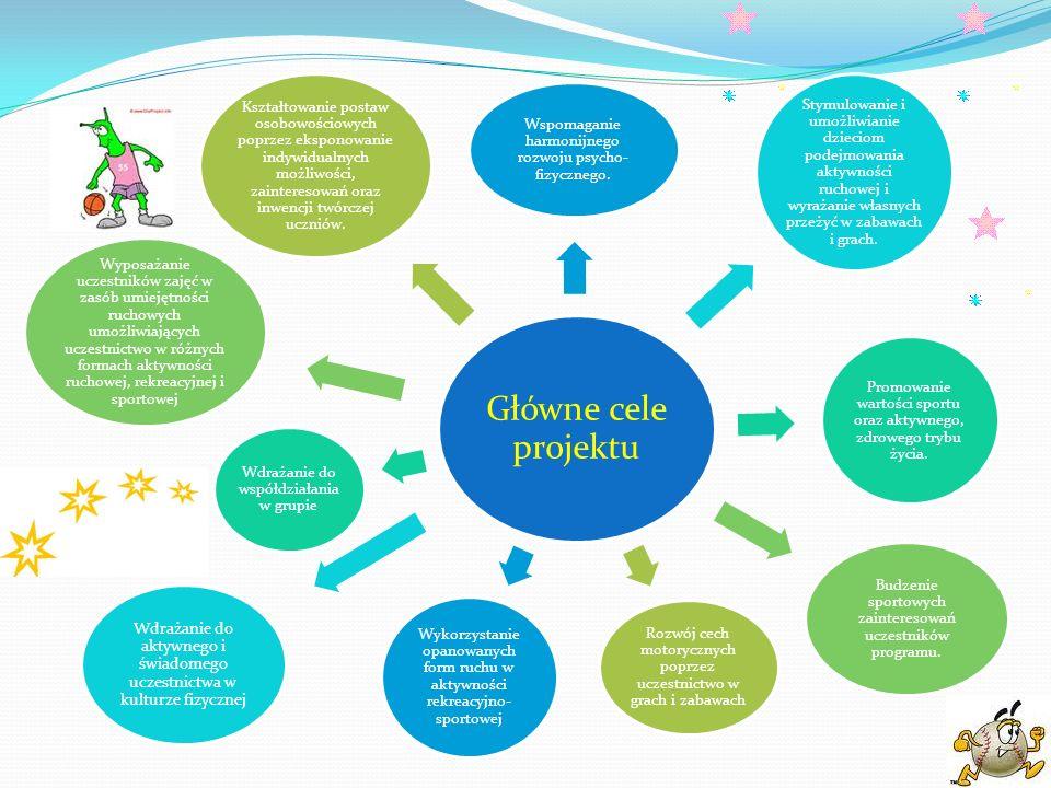 Główne cele projektu Wspomaganie harmonijnego rozwoju psycho- fizycznego. Stymulowanie i umożliwianie dzieciom podejmowania aktywności ruchowej i wyra
