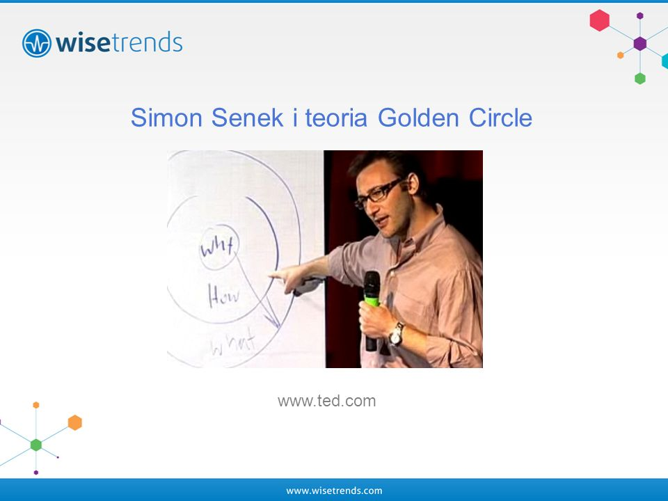 Simon Senek i teoria Golden Circle www.ted.com