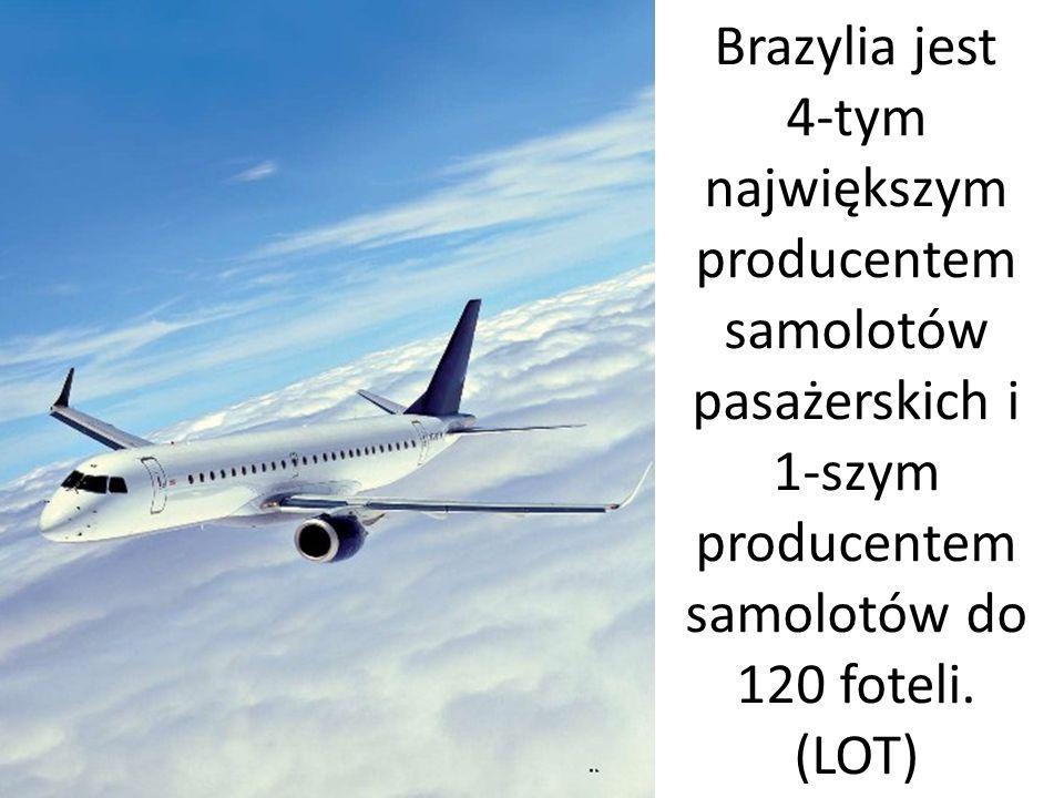 Brazylia jest 4-tym największym producentem samolotów pasażerskich i 1-szym producentem samolotów do 120 foteli.