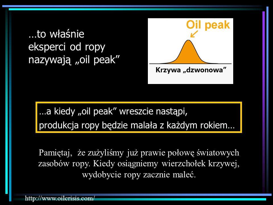 …a kiedy oil peak wreszcie nastąpi, produkcja ropy będzie malała z każdym rokiem… …to właśnie eksperci od ropy nazywają oil peak http://www.oilcrisis.