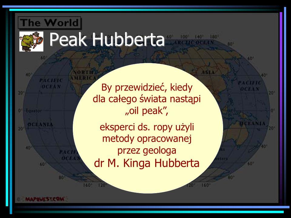 Peak Hubberta By przewidzieć, kiedy dla całego świata nastąpi oil peak, eksperci ds. ropy użyli metody opracowanej przez geologa dr M. Kinga Hubberta