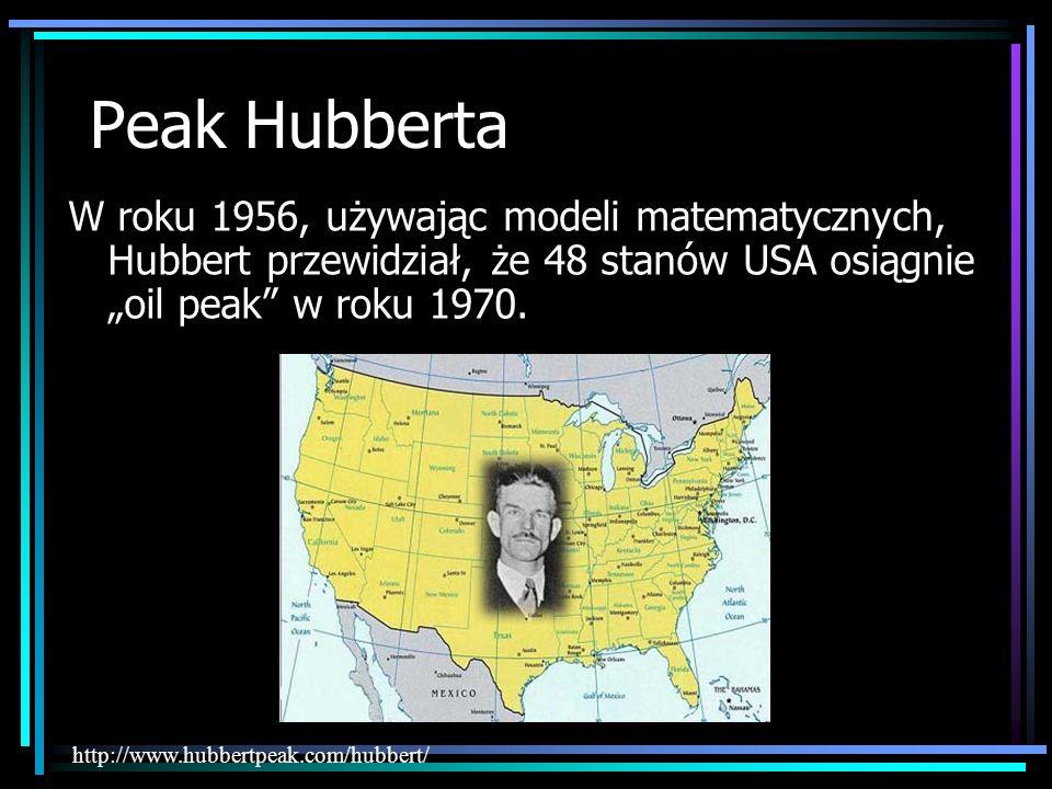 Peak Hubberta W roku 1956, używając modeli matematycznych, Hubbert przewidział, że 48 stanów USA osiągnie oil peak w roku 1970. http://www.hubbertpeak
