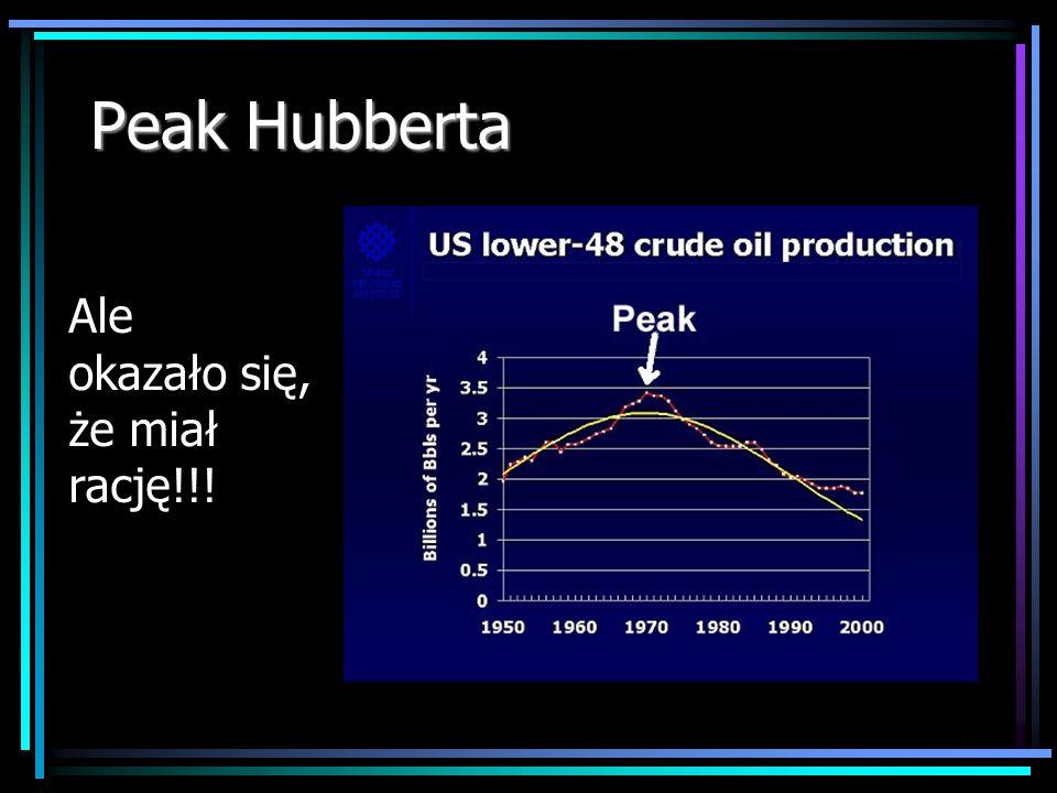 Peak Hubberta Ale okazało się, że miał rację!!!