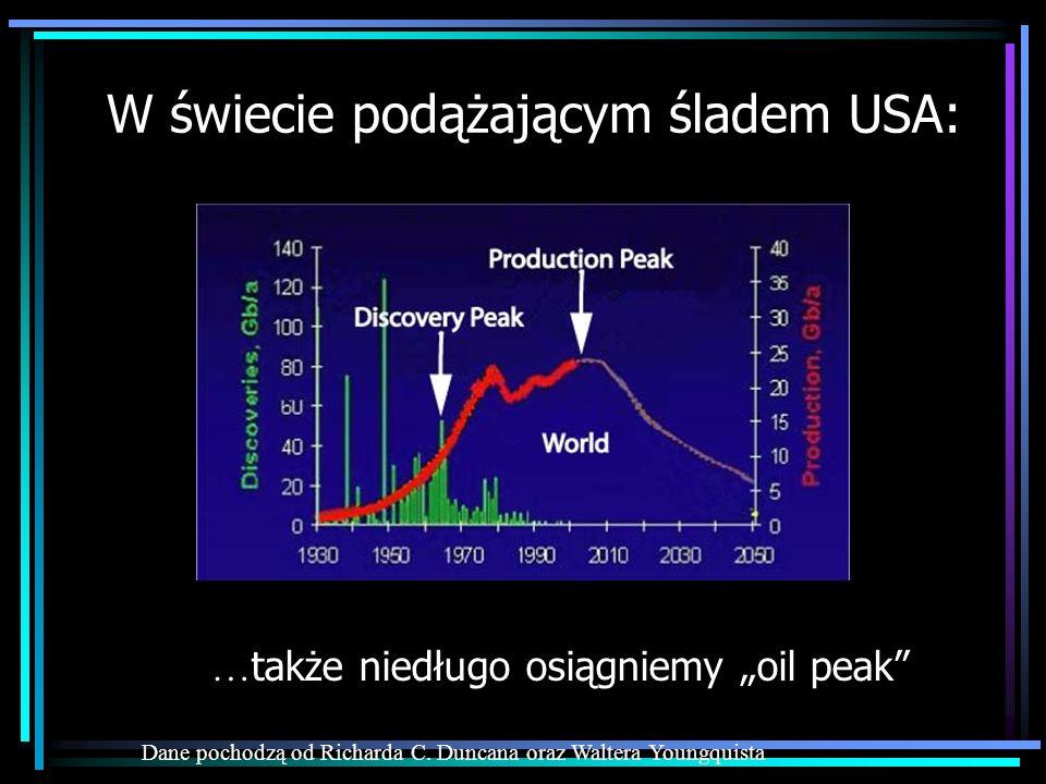 W świecie podążającym śladem USA: Dane pochodzą od Richarda C. Duncana oraz Waltera Youngquista … także niedługo osiągniemy oil peak