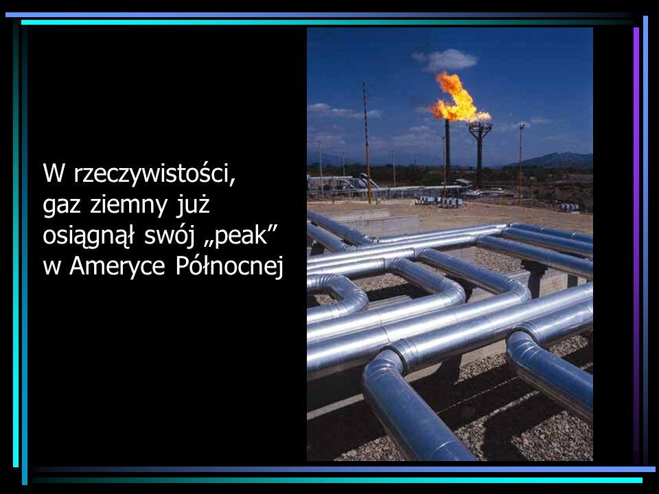 W rzeczywistości, gaz ziemny już osiągnął swój peak w Ameryce Północnej
