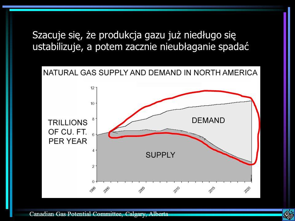 Canadian Gas Potential Committee, Calgary, Alberta Szacuje się, że produkcja gazu już niedługo się ustabilizuje, a potem zacznie nieubłaganie spadać
