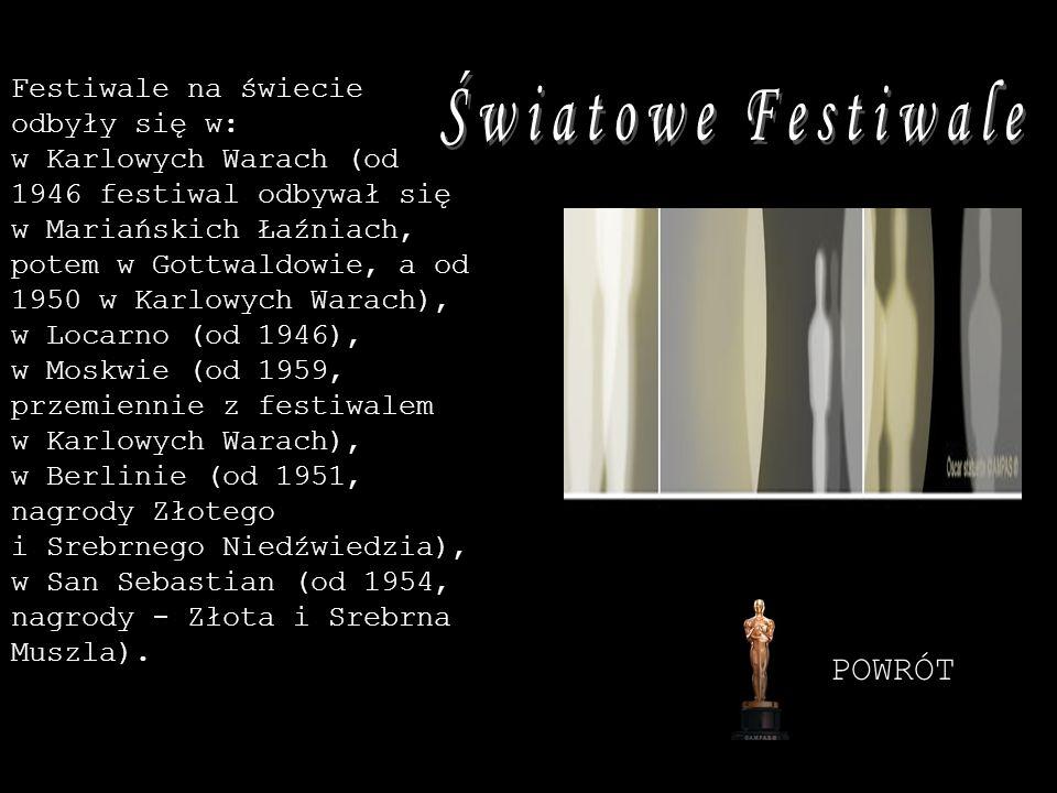 Festiwale na świecie odbyły się w: w Karlowych Warach (od 1946 festiwal odbywał się w Mariańskich Łaźniach, potem w Gottwaldowie, a od 1950 w Karlowyc