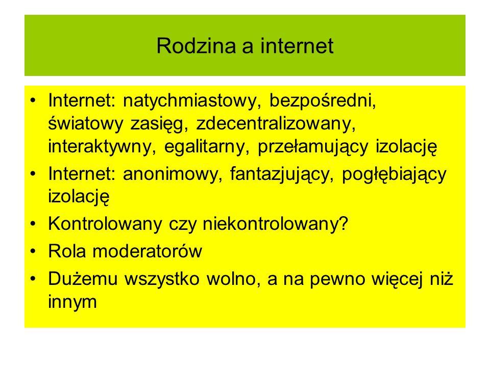 Co w Internecie.