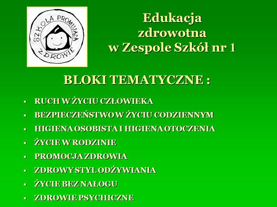 Koordynatorzy promocji zdrowia w Zespole Szkół nr 1 im.