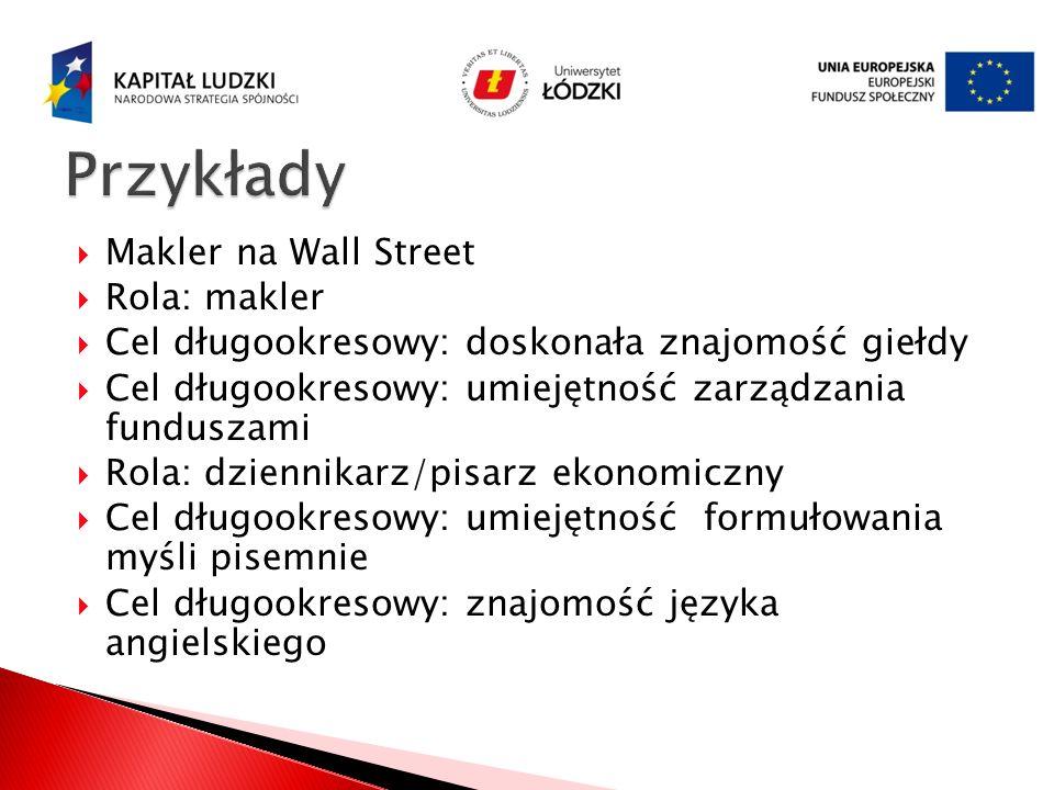 Makler na Wall Street Rola: makler Cel długookresowy: doskonała znajomość giełdy Cel długookresowy: umiejętność zarządzania funduszami Rola: dziennika