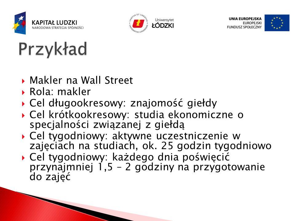 Makler na Wall Street Rola: makler Cel długookresowy: znajomość giełdy Cel krótkookresowy: studia ekonomiczne o specjalności związanej z giełdą Cel ty