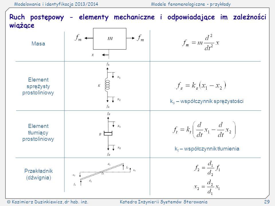 Modelowanie i identyfikacja 2013/2014Modele fenomenologiczne - przykłady Kazimierz Duzinkiewicz, dr hab. inż.Katedra Inżynierii Systemów Sterowania29
