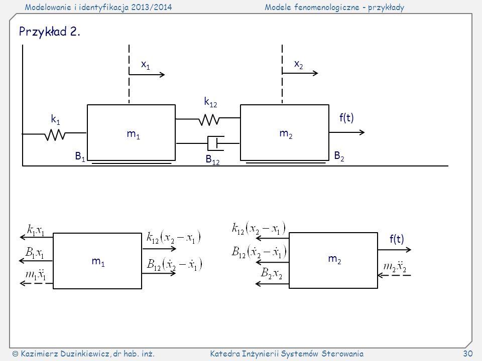 Modelowanie i identyfikacja 2013/2014Modele fenomenologiczne - przykłady Kazimierz Duzinkiewicz, dr hab. inż.Katedra Inżynierii Systemów Sterowania30