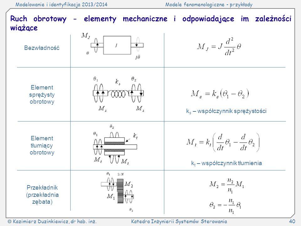 Modelowanie i identyfikacja 2013/2014Modele fenomenologiczne - przykłady Kazimierz Duzinkiewicz, dr hab. inż.Katedra Inżynierii Systemów Sterowania40