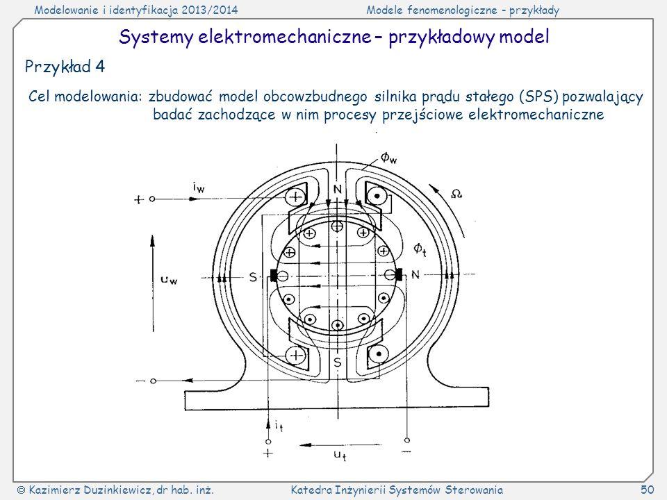 Modelowanie i identyfikacja 2013/2014Modele fenomenologiczne - przykłady Kazimierz Duzinkiewicz, dr hab. inż.Katedra Inżynierii Systemów Sterowania50