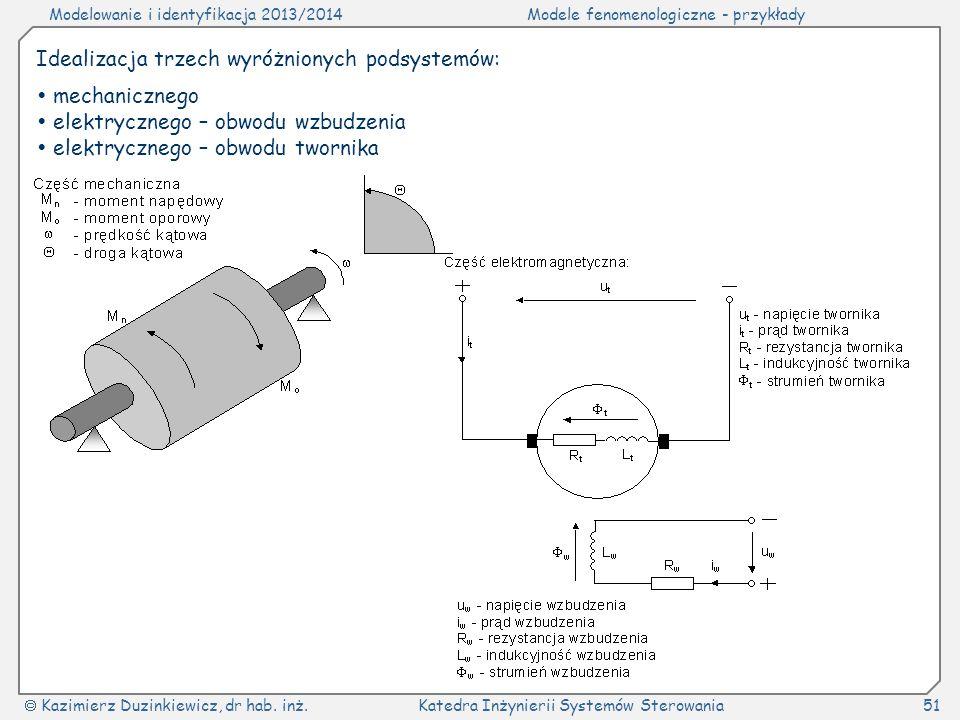 Modelowanie i identyfikacja 2013/2014Modele fenomenologiczne - przykłady Kazimierz Duzinkiewicz, dr hab. inż.Katedra Inżynierii Systemów Sterowania51