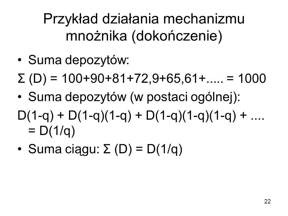 Przykład działania mechanizmu mnożnika (dokończenie) Suma depozytów: Σ (D) = 100+90+81+72,9+65,61+..... = 1000 Suma depozytów (w postaci ogólnej): D(1