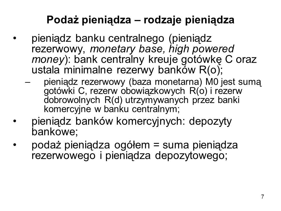 Podaż pieniądza – rodzaje pieniądza pieniądz banku centralnego (pieniądz rezerwowy, monetary base, high powered money): bank centralny kreuje gotówkę