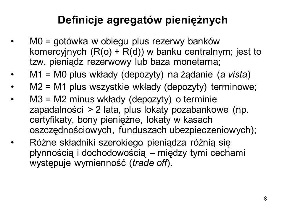 Definicje agregatów pieniężnych M0 = gotówka w obiegu plus rezerwy banków komercyjnych (R(o) + R(d)) w banku centralnym; jest to tzw. pieniądz rezerwo