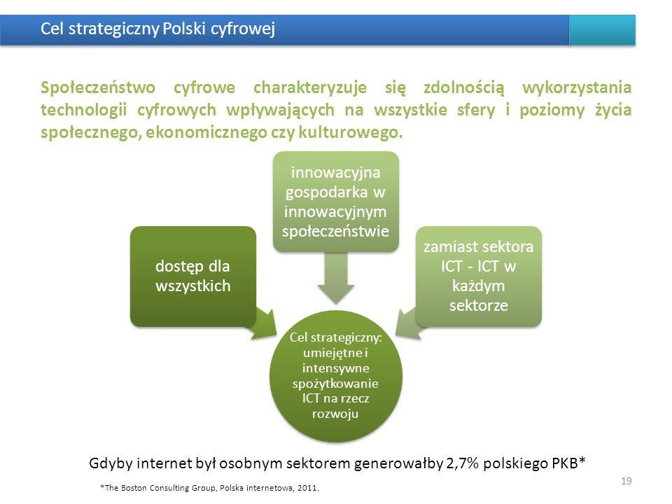 Cel strategiczny Polski cyfrowej Społeczeństwo cyfrowe charakteryzuje się zdolnością wykorzystania technologii cyfrowych wpływających na wszystkie sfe