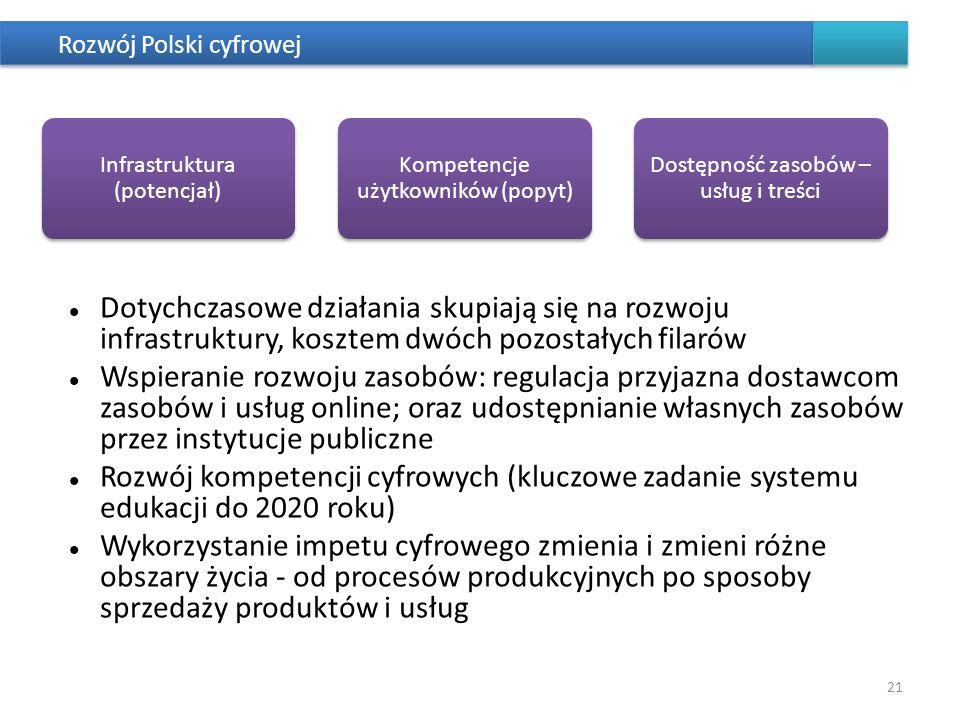 Dotychczasowe działania skupiają się na rozwoju infrastruktury, kosztem dwóch pozostałych filarów Wspieranie rozwoju zasobów: regulacja przyjazna dost