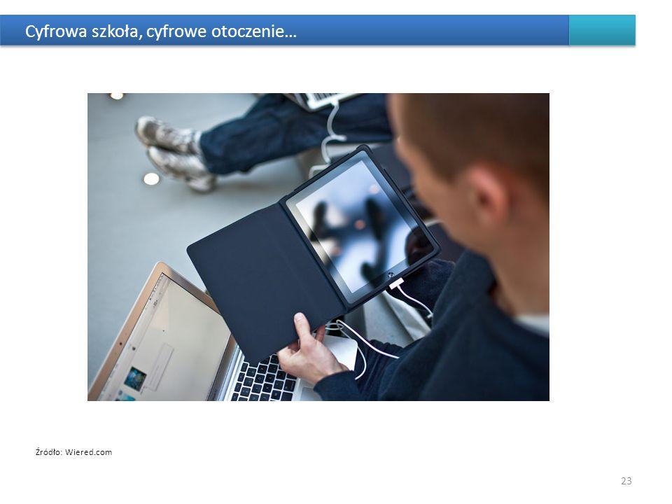 Cyfrowa szkoła, cyfrowe otoczenie… Źródło: Wiered.com 23