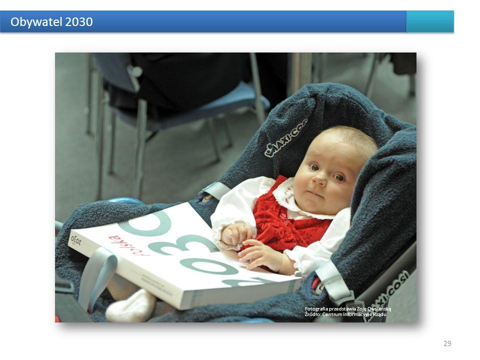 29 Obywatel 2030 Fotografia przedstawia Zoję Owsiańską Źródło: Centrum Informacyjne Rządu