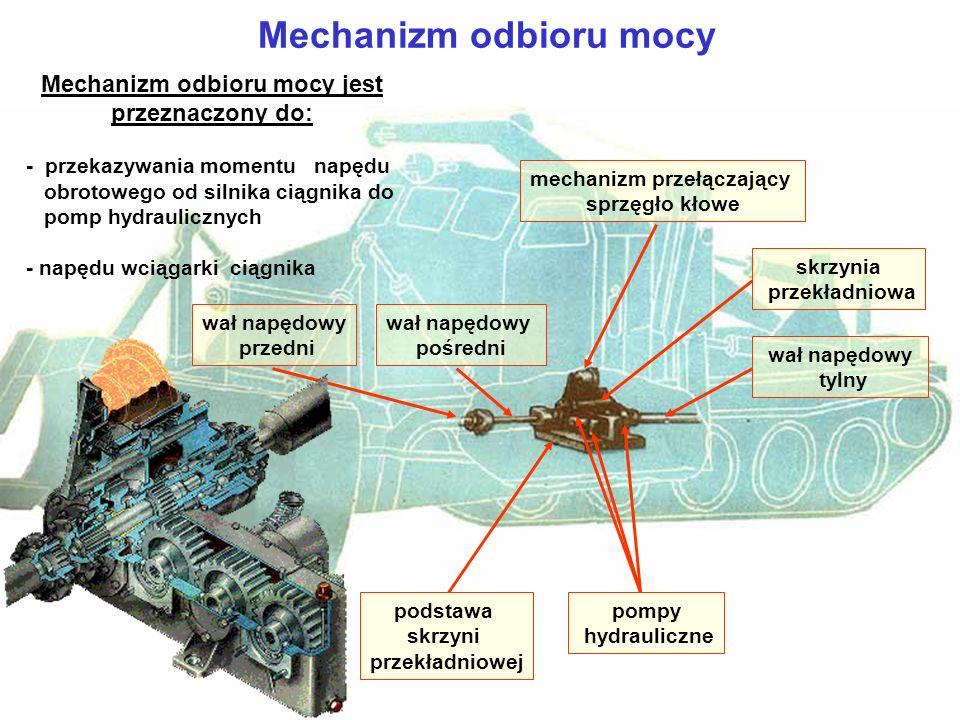 Mechanizm odbioru mocy składa się z: - skrzyni przekładniowej - mechanizmu przełączającego - wałów pędnych z łożyskami - dwóch kołnierzy - dwóch sprzęgieł zębatych skrzynia przekładniowa mechanizm przełączający wał kołnierz Sprzęgło zębate