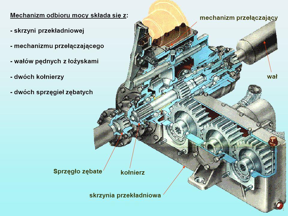 Mechanizm odbioru mocy składa się z: - skrzyni przekładniowej - mechanizmu przełączającego - wałów pędnych z łożyskami - dwóch kołnierzy - dwóch sprzę