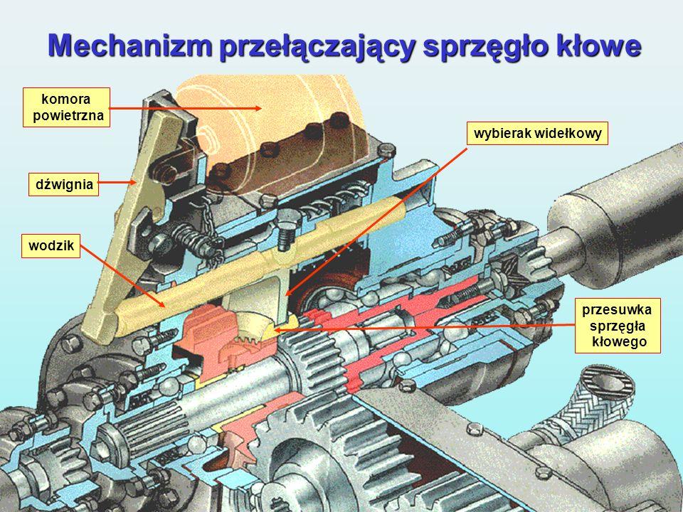 dźwignia uchwyt widełkowy tłoczyska przepona gumowa tarcza przepony tłoczysko złączka kadłub komory powietrznej sprężyna Mechanizm przełączający mechanizmu odbioru mocy