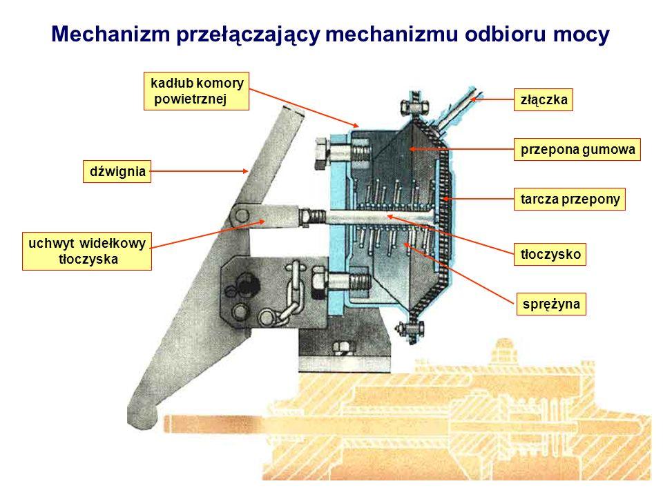 Mechanizm przełączający mechanizmu odbioru mocy elektromagnetyczny zawór powietrzny komora powietrzna Służy do: włączania przekładni zębatej, która napędza pompy hydrauliczne oraz włączania napędu wciągarki ciągnika Służy do: włączania przekładni zębatej, która napędza pompy hydrauliczne oraz włączania napędu wciągarki ciągnika