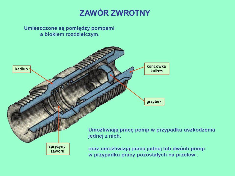 Zawory dławiące zamontowane w przewodach siłowników mechanizmu pochylania Zawór dławiący umieszczony w przewodzie odprowadząjącym olej z siłownika wysięgnika zapewnia jego płynne opuszczanie.