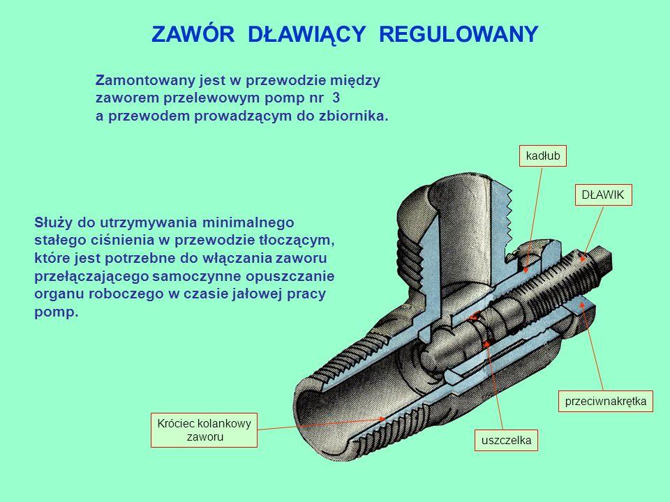 kadłub uszczelka przeciwnakrętka DŁAWIK Króciec kolankowy zaworu ZAWÓR DŁAWIĄCY REGULOWANY Zamontowany jest w przewodzie między zaworem przelewowym pomp nr 3 a przewodem prowadzącym do zbiornika.