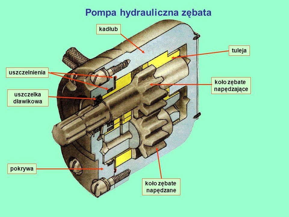 Pompa hydrauliczna zębata uszczelnienia koło zębate napędzane koło zębate napędzające tuleja kadłub uszczelka dławikowa pokrywa
