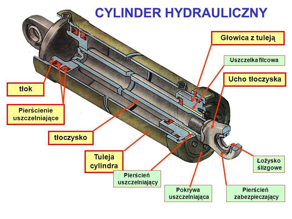 Tuleja cylindra Głowica z tuleją Łożysko ślizgowe Pierścienie uszczelniające tłok Pokrywa uszczelniająca Pierścień zabezpieczający Uszczelka filcowa Pierścień uszczelniający Ucho tłoczyska tłoczysko CYLINDER HYDRAULICZNY