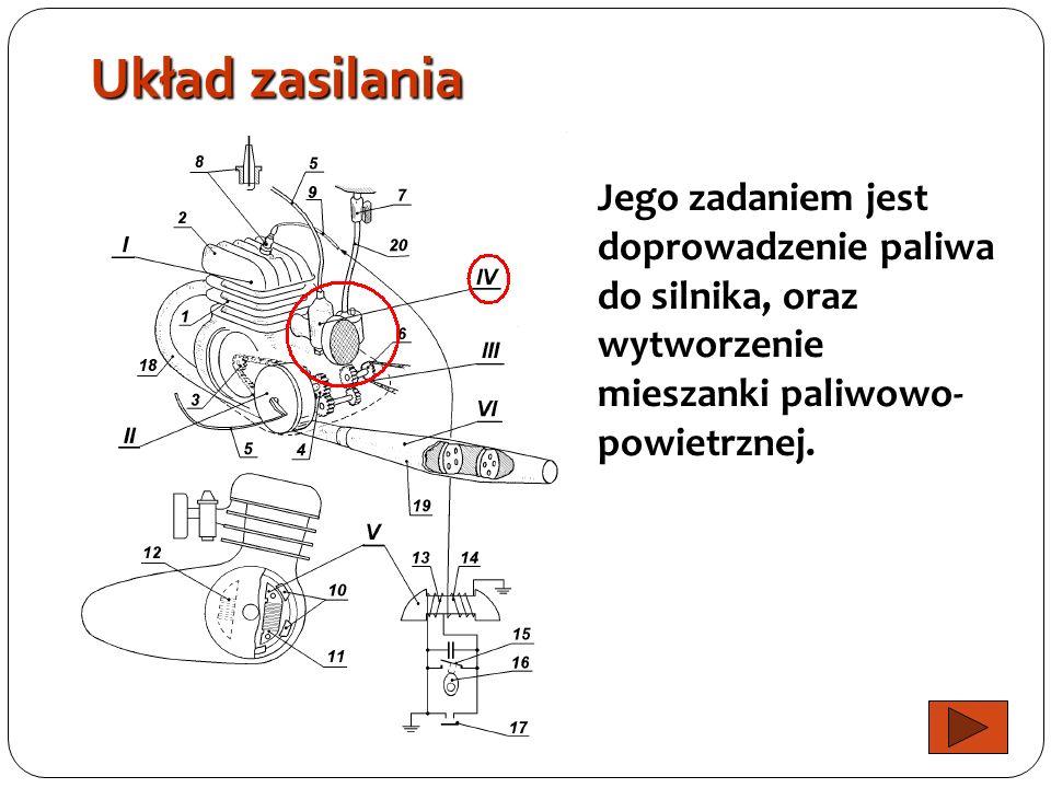 Skrzynia biegów c.d. Na pierwszym biegu – zazębianie małego koła z dużym, przełożenie jest bardzo duże. Przy dużych obrotach silnika napędzane koło mo