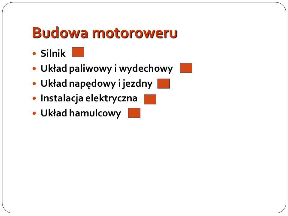 Budowa motoroweru Silnik Układ paliwowy i wydechowy Układ napędowy i jezdny Instalacja elektryczna Układ hamulcowy