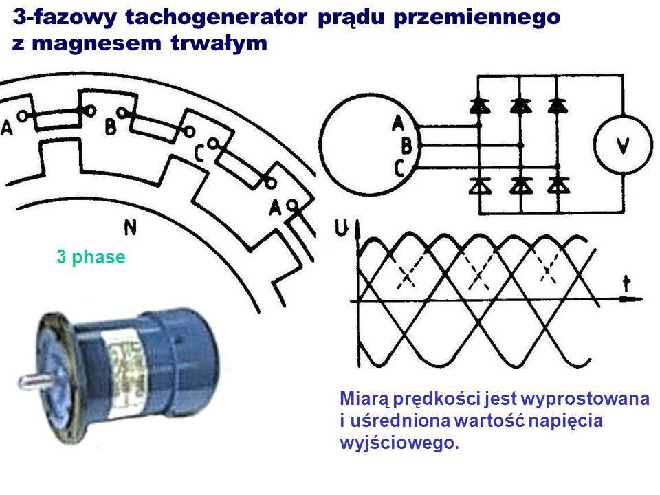 3-fazowy tachogenerator prądu przemiennego z magnesem trwałym Miarą prędkości jest wyprostowana i uśredniona wartość napięcia wyjściowego. 3 phase